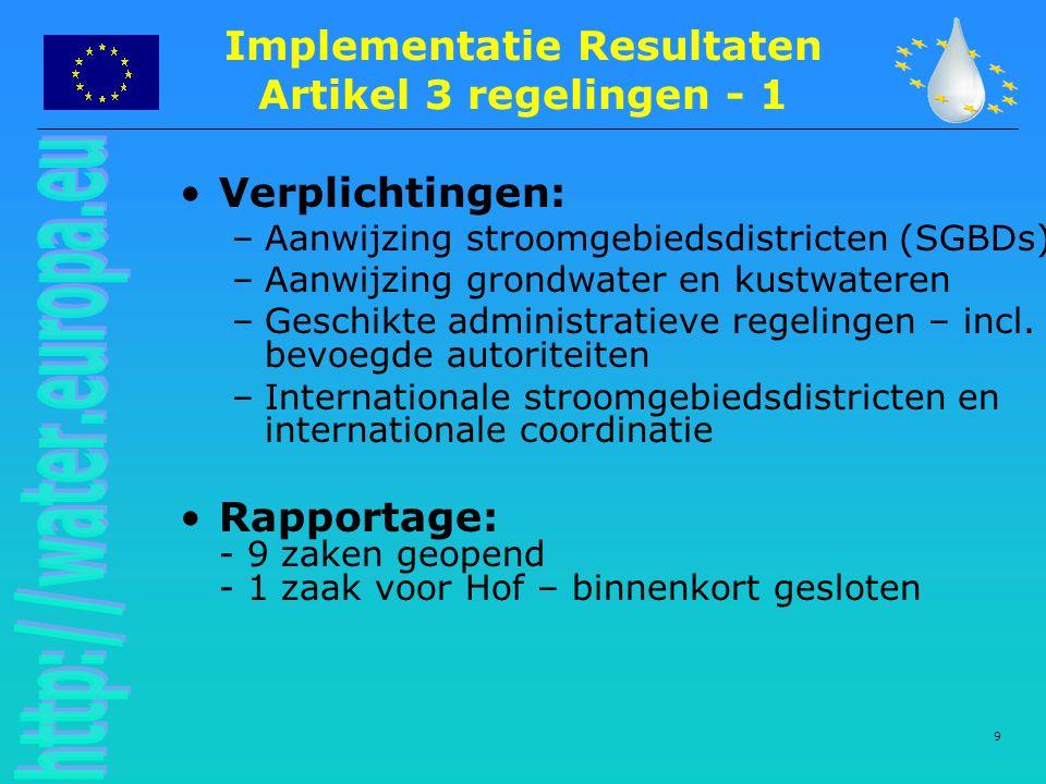 Implementatie Resultaten Artikel 3 regelingen - 1