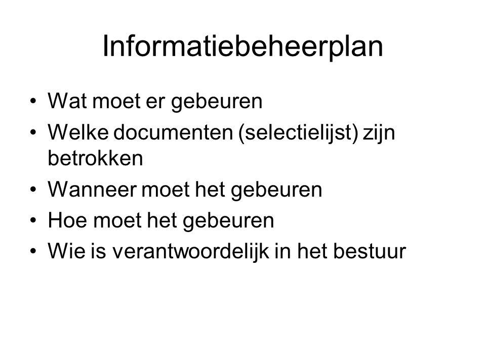 Informatiebeheerplan