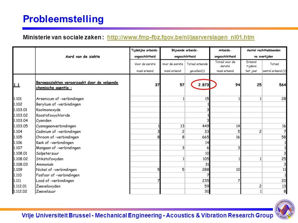 Probleemstelling Ministerie van sociale zaken : http://www.fmp-fbz.fgov.be/nl/jaarverslagen_nl01.htm.