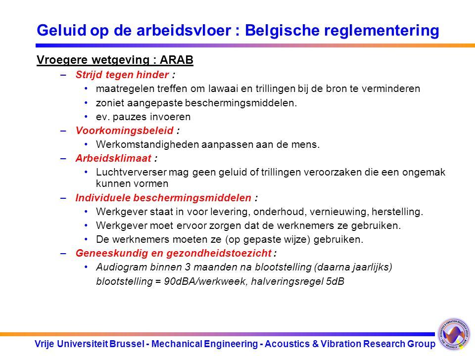 Geluid op de arbeidsvloer : Belgische reglementering