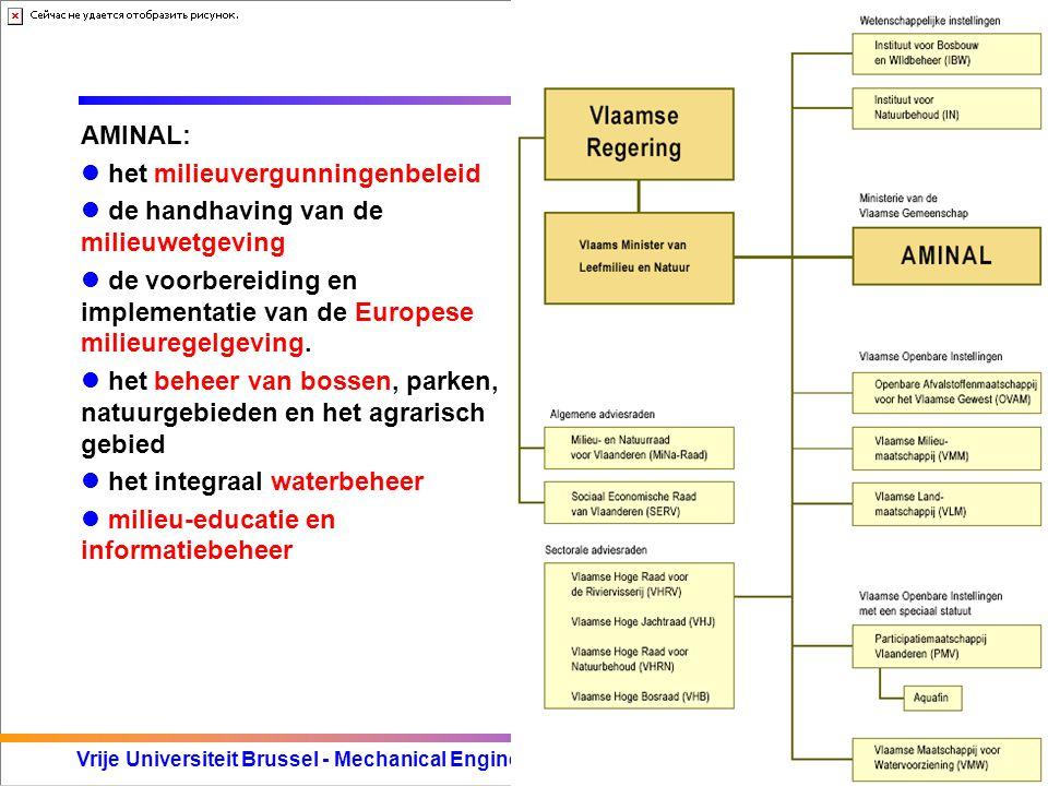 AMINAL: het milieuvergunningenbeleid. de handhaving van de milieuwetgeving. de voorbereiding en implementatie van de Europese milieuregelgeving.