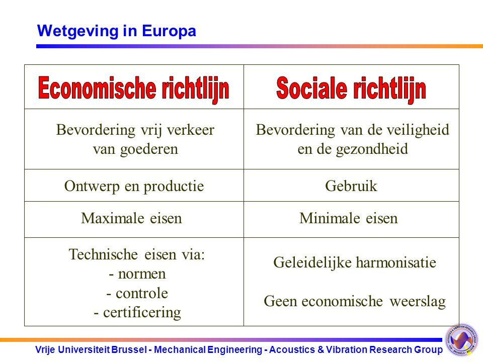 Economische richtlijn