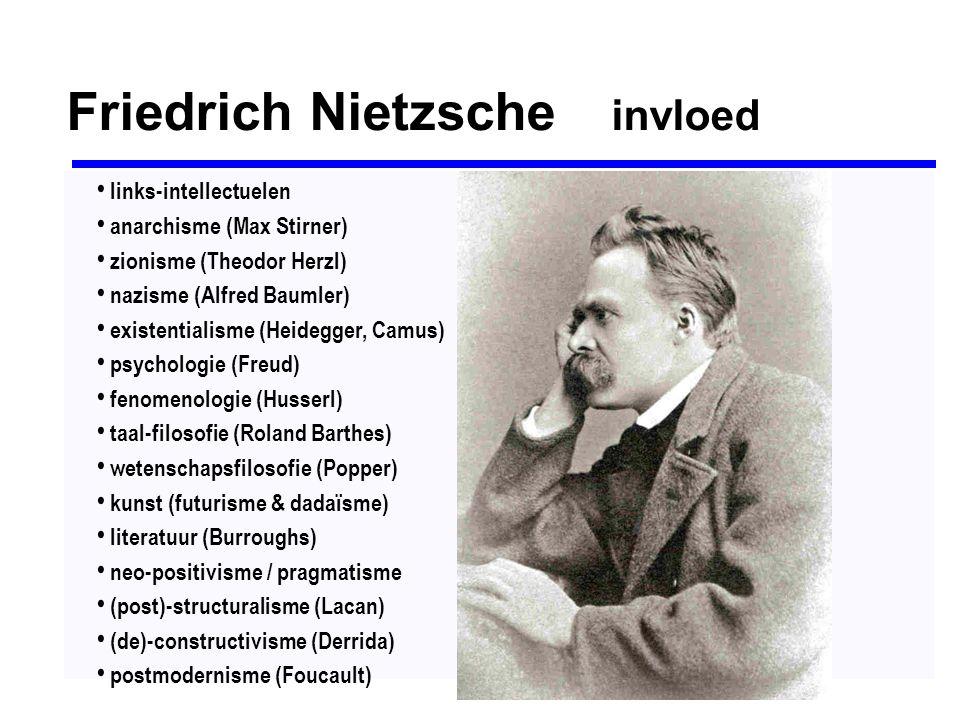 Friedrich Nietzsche invloed