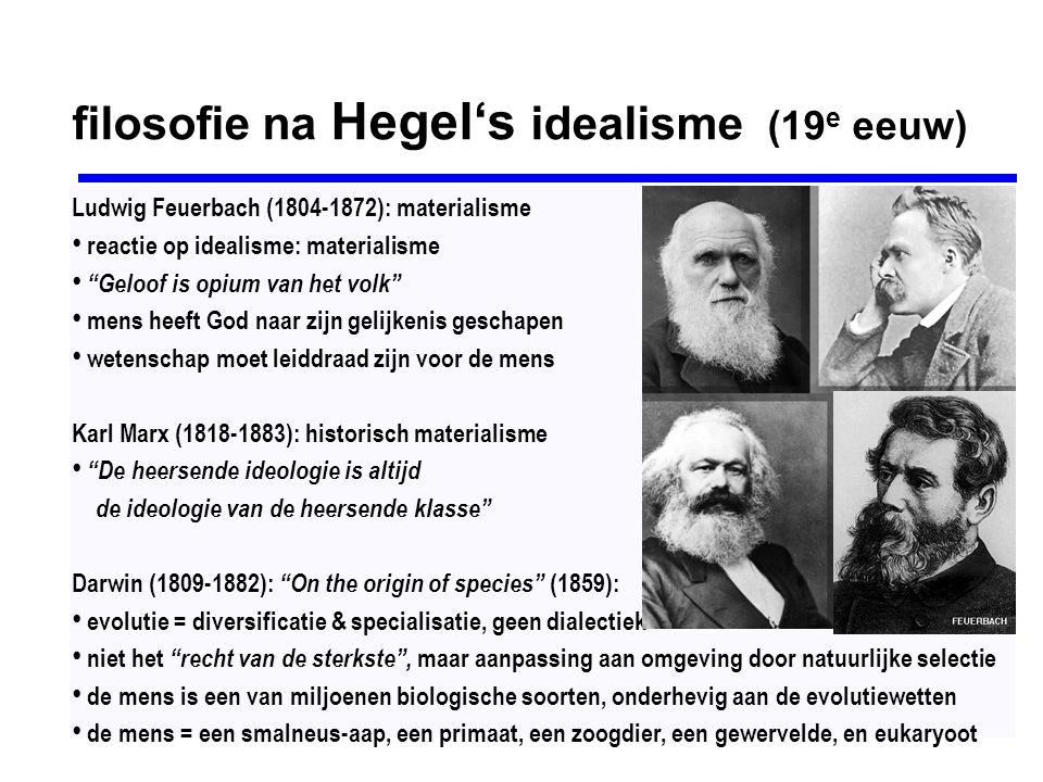 filosofie na Hegel's idealisme (19e eeuw)