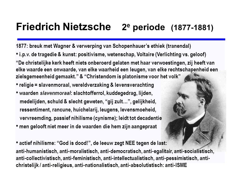 Friedrich Nietzsche 2e periode (1877-1881)