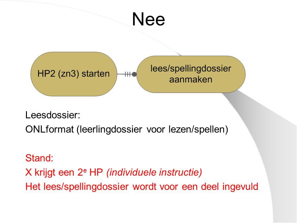 Nee Leesdossier: ONLformat (leerlingdossier voor lezen/spellen) Stand: