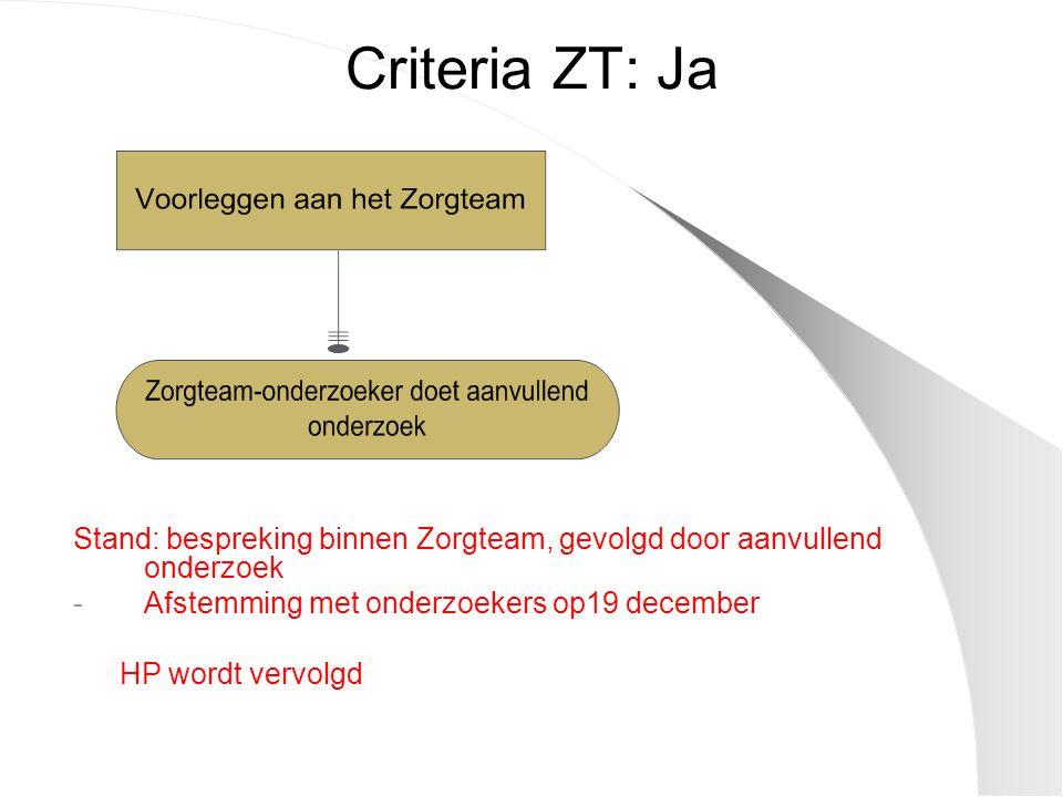 Criteria ZT: Ja Stand: bespreking binnen Zorgteam, gevolgd door aanvullend onderzoek. Afstemming met onderzoekers op19 december.