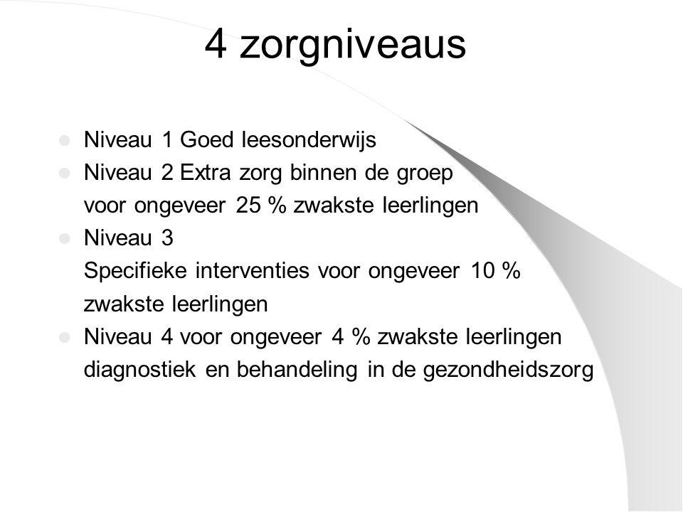 4 zorgniveaus Niveau 1 Goed leesonderwijs