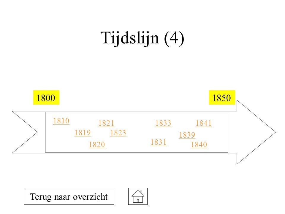 Tijdslijn (4) 1800 1850 Terug naar overzicht 1810 1821 1833 1841 1819