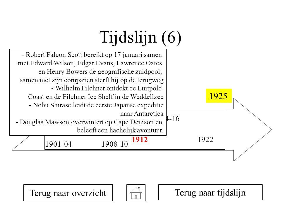 Tijdslijn (6) 1900 1925 Terug naar overzicht Terug naar tijdslijn
