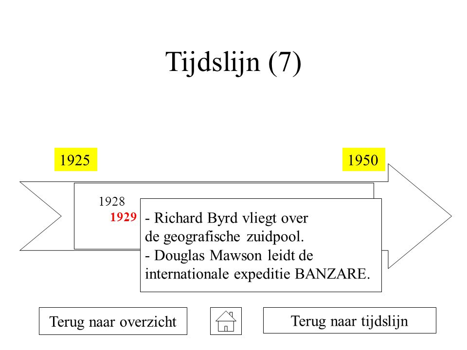 Tijdslijn (7) Richard Byrd vliegt over