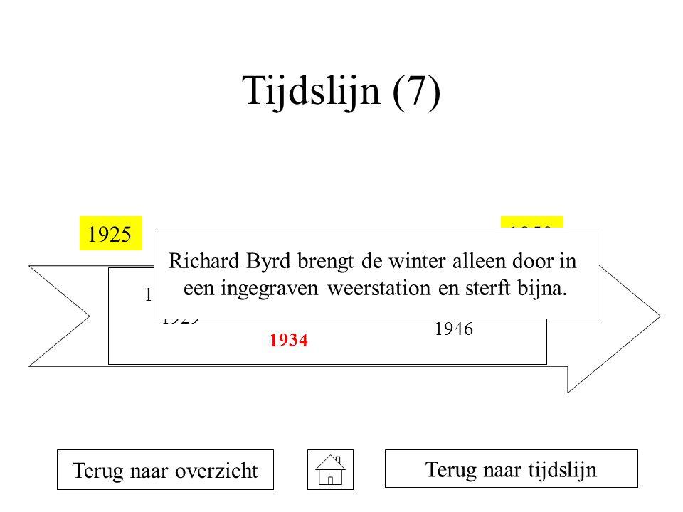 Tijdslijn (7) 1925 1950 Richard Byrd brengt de winter alleen door in
