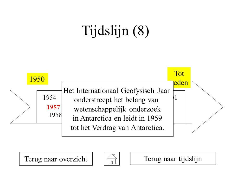 Tijdslijn (8) Tot heden 1950 Het Internationaal Geofysisch Jaar