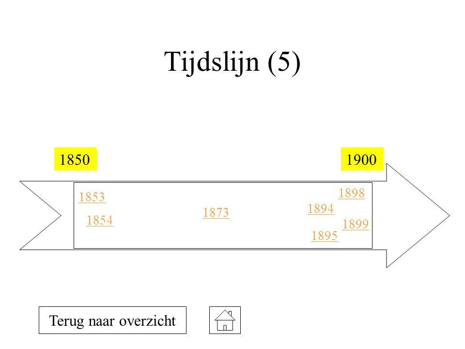 Tijdslijn (5) 1850 1900 Terug naar overzicht 1898 1853 1894 1873 1854