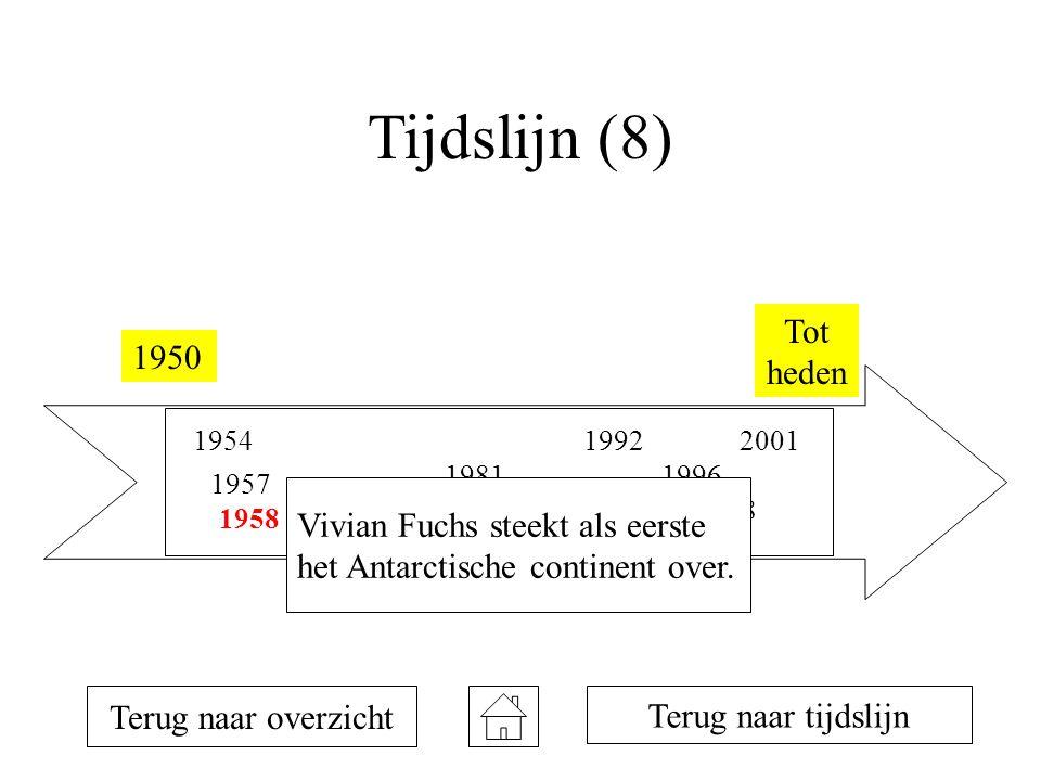 Tijdslijn (8) Tot heden 1950 Vivian Fuchs steekt als eerste