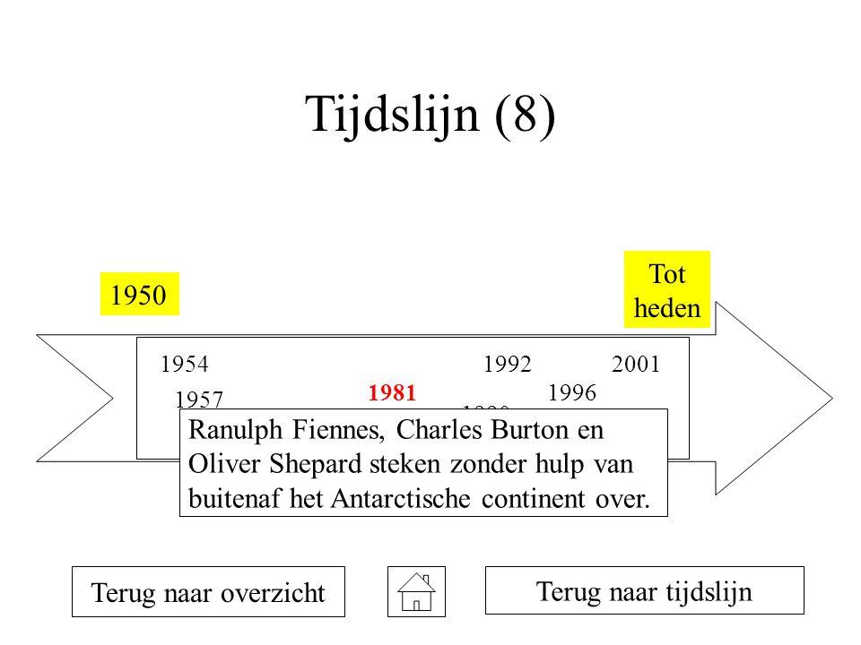 Tijdslijn (8) Tot heden 1950 Ranulph Fiennes, Charles Burton en
