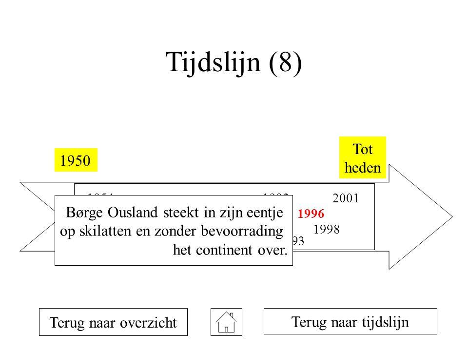 Tijdslijn (8) Tot heden 1950 Børge Ousland steekt in zijn eentje