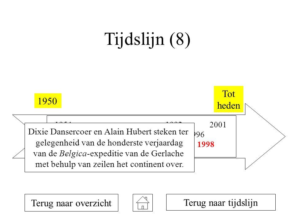 Tijdslijn (8) Tot heden 1950 Terug naar overzicht Terug naar tijdslijn