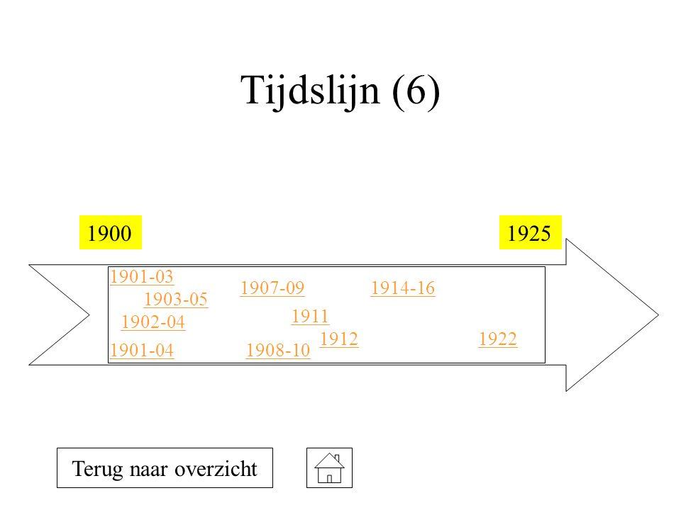 Tijdslijn (6) 1900 1925 Terug naar overzicht 1901-03 1907-09 1914-16