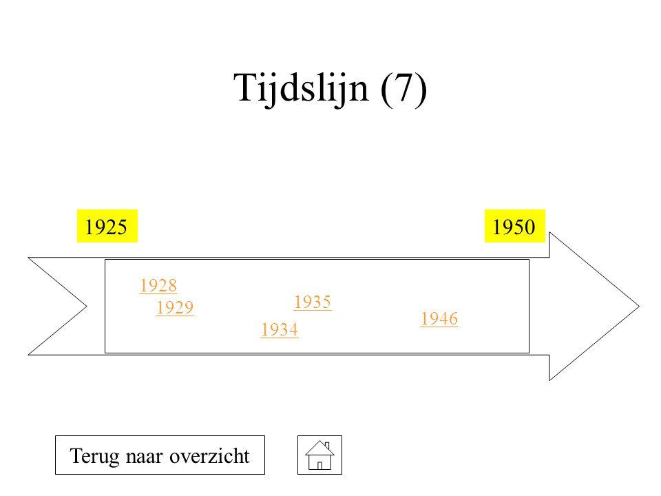 Tijdslijn (7) 1925 1950 1928 1935 1929 1946 1934 Terug naar overzicht