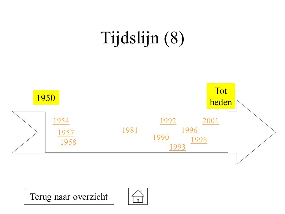 Tijdslijn (8) Tot heden 1950 Terug naar overzicht 1954 1992 2001 1981