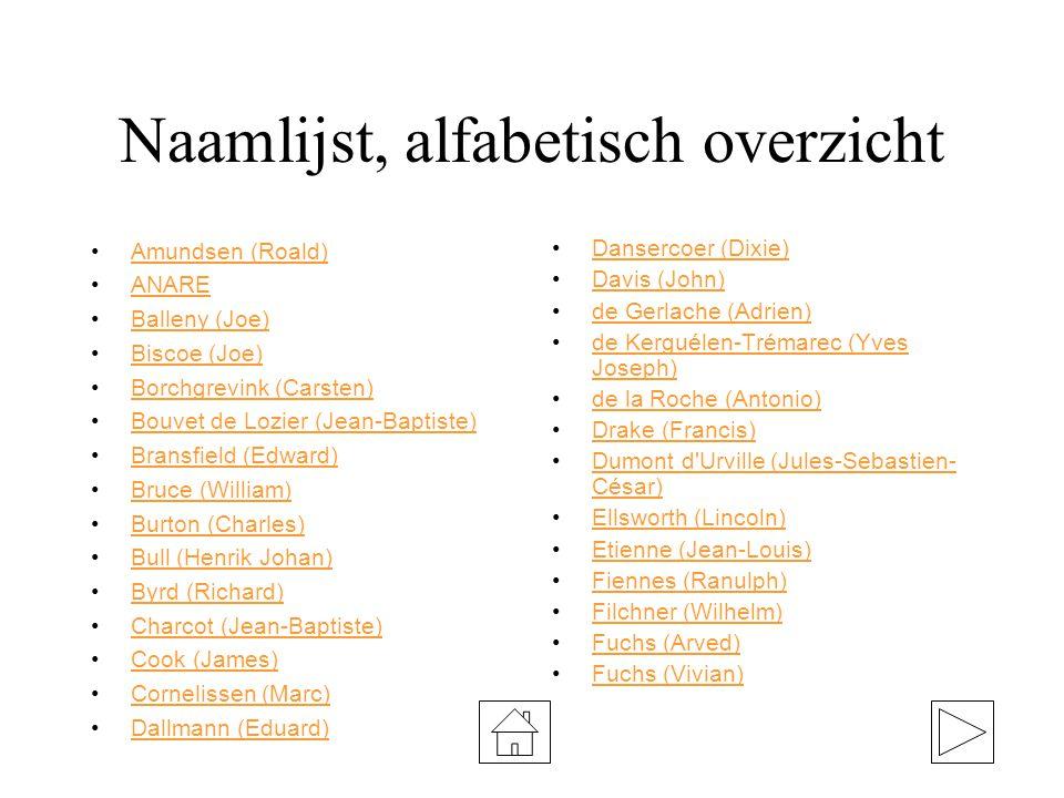 Naamlijst, alfabetisch overzicht