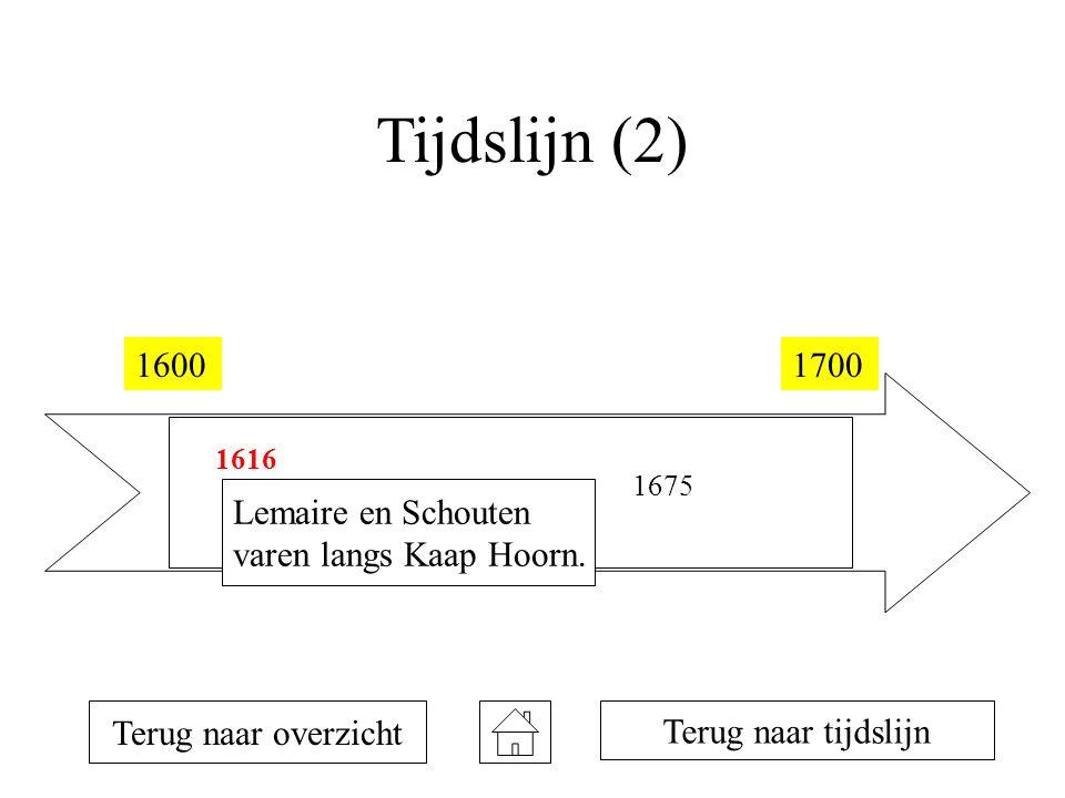 Tijdslijn (2) 1600 1700 Lemaire en Schouten varen langs Kaap Hoorn.