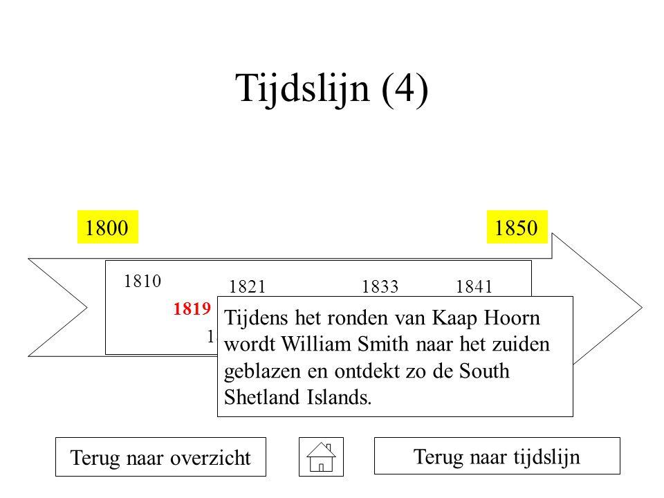 Tijdslijn (4) 1800 1850 Tijdens het ronden van Kaap Hoorn