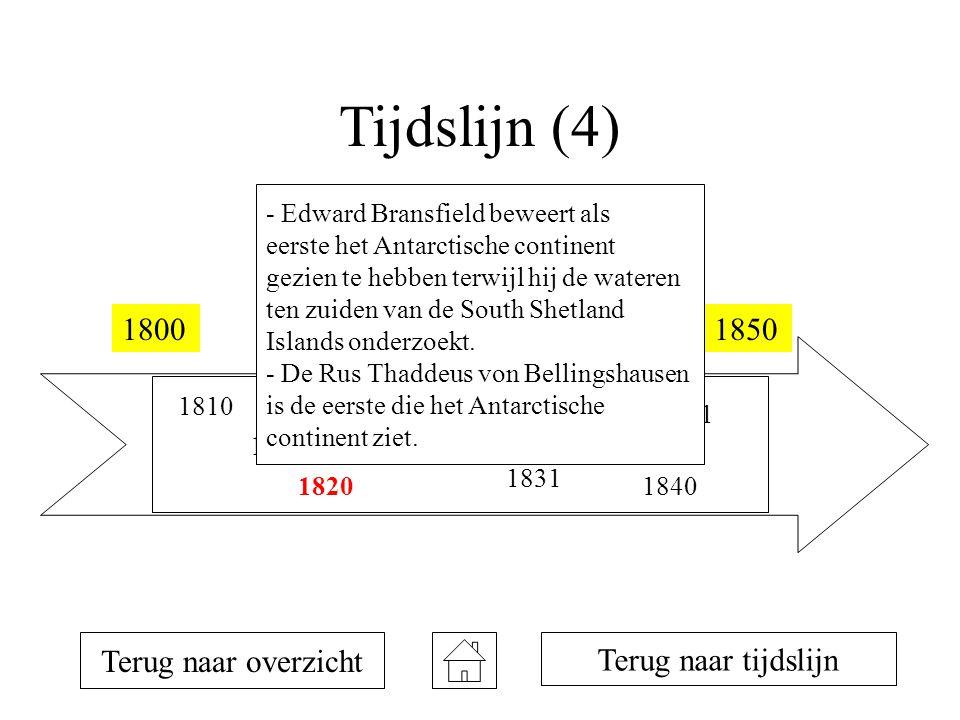 Tijdslijn (4) 1800 1850 Terug naar overzicht Terug naar tijdslijn