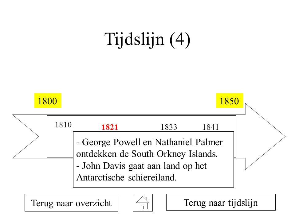 Tijdslijn (4) 1800 1850 George Powell en Nathaniel Palmer