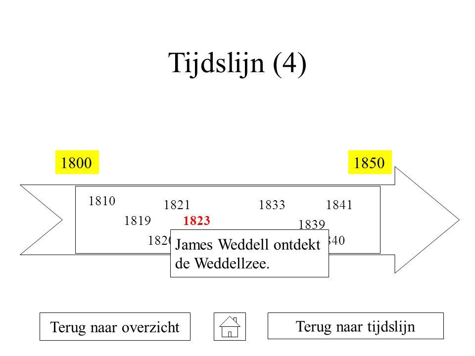 Tijdslijn (4) 1800 1850 James Weddell ontdekt de Weddellzee.
