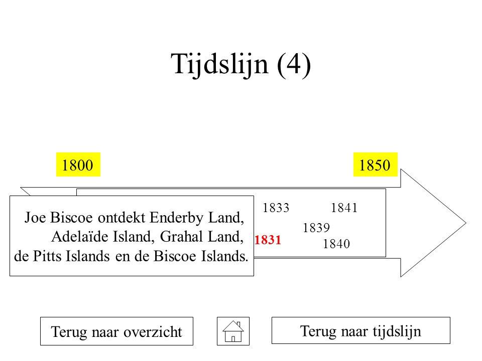 Tijdslijn (4) 1800 1850 Joe Biscoe ontdekt Enderby Land,