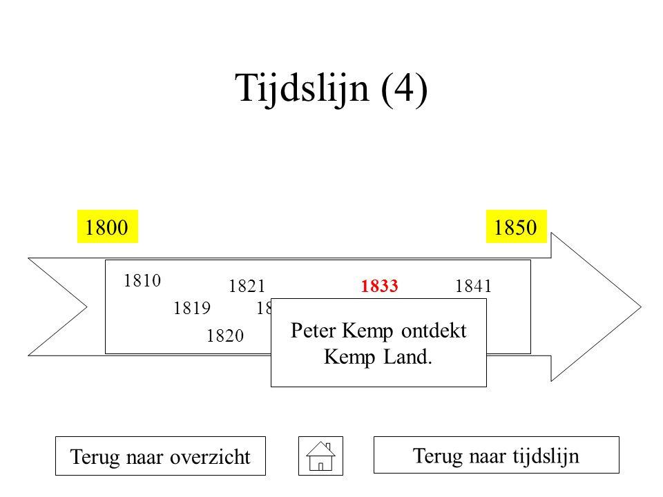 Tijdslijn (4) 1800 1850 Peter Kemp ontdekt Kemp Land.