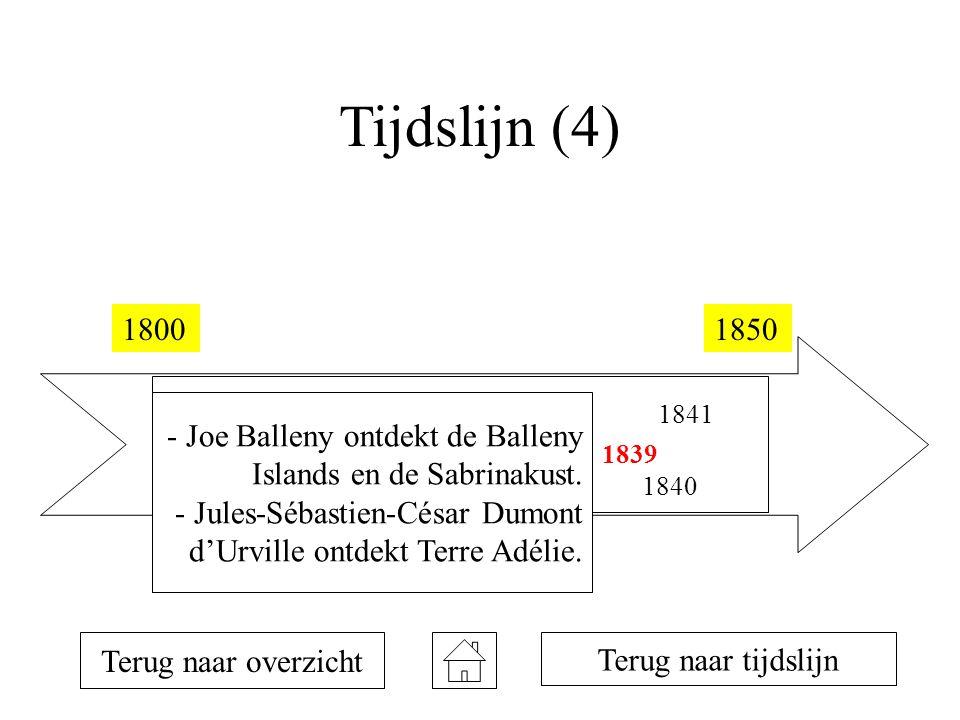 Tijdslijn (4) 1800 1850 - Joe Balleny ontdekt de Balleny
