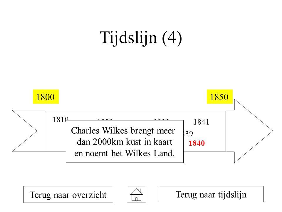 Tijdslijn (4) 1800 1850 Charles Wilkes brengt meer