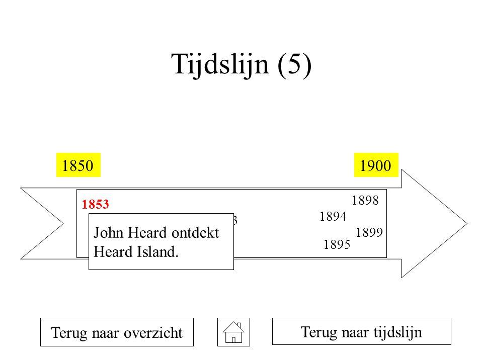Tijdslijn (5) 1850 1900 John Heard ontdekt Heard Island.