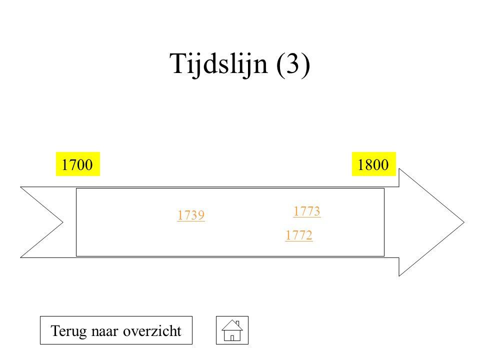 Tijdslijn (3) 1700 1800 1773 1739 1772 Terug naar overzicht
