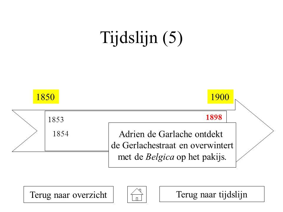 Tijdslijn (5) 1850 1900 Adrien de Garlache ontdekt