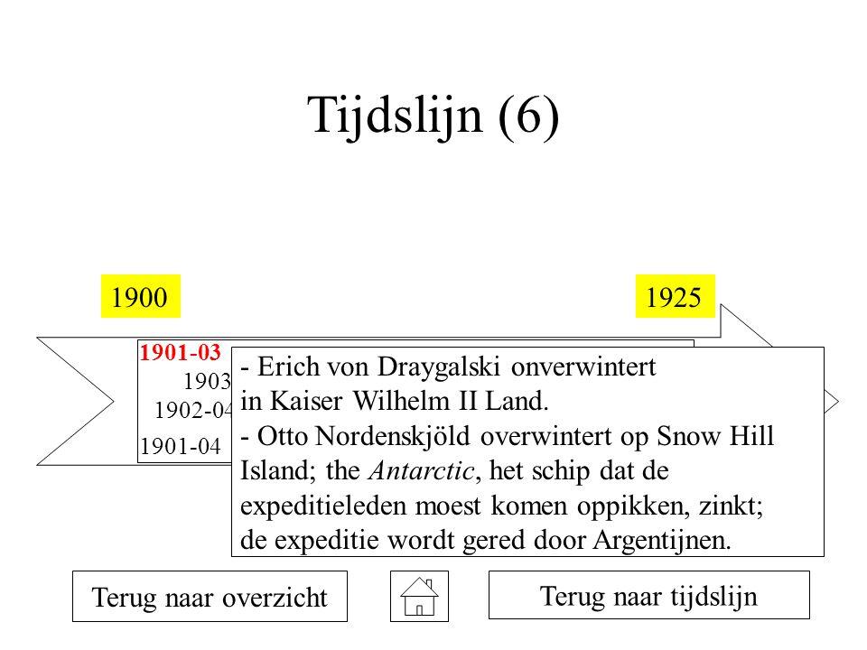Tijdslijn (6) 1900 1925 - Erich von Draygalski onverwintert