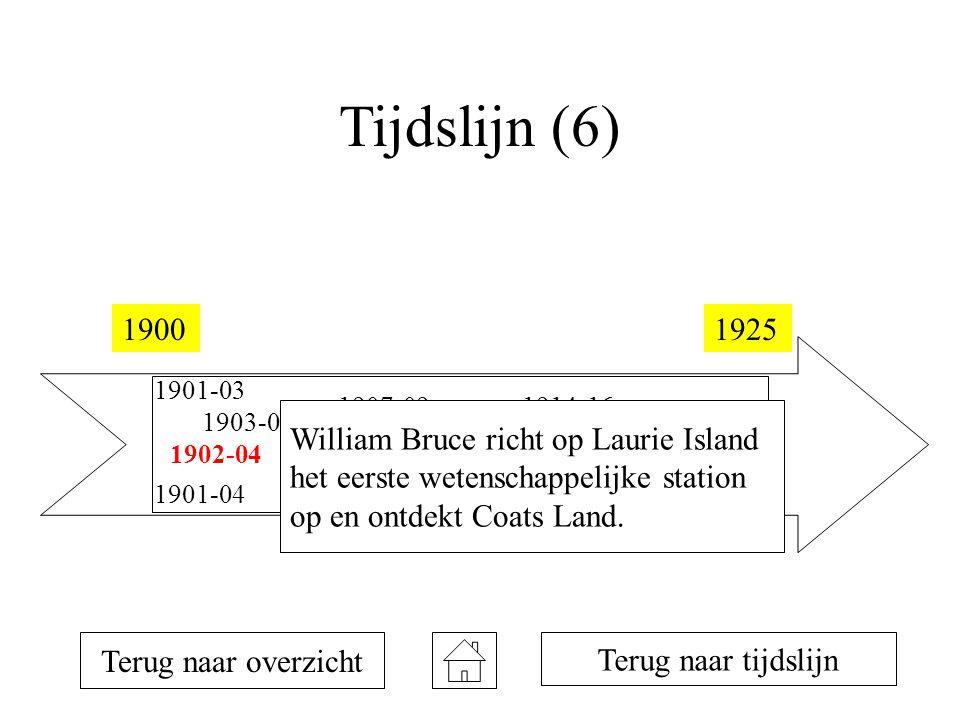 Tijdslijn (6) William Bruce richt op Laurie Island