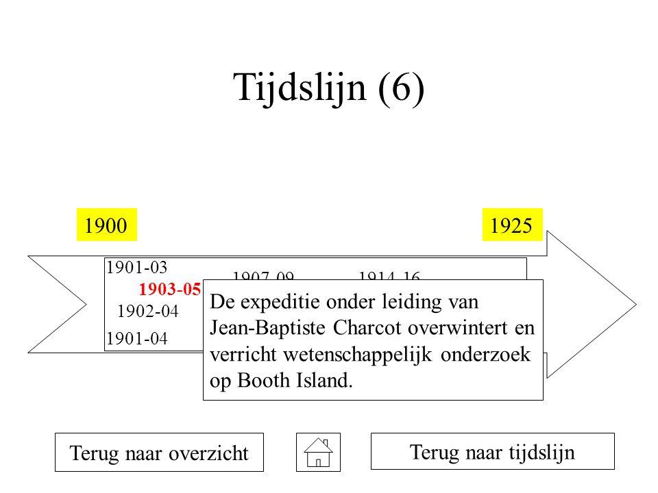 Tijdslijn (6) 1900 1925 De expeditie onder leiding van