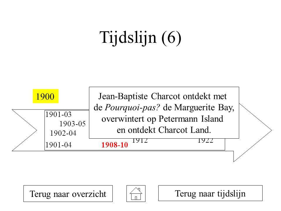 Tijdslijn (6) Jean-Baptiste Charcot ontdekt met