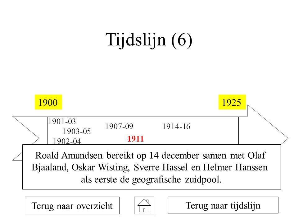 Tijdslijn (6) 1900. 1925. 1901-03. 1907-09. 1914-16. 1903-05. 1911. 1902-04. 1912. 1922.