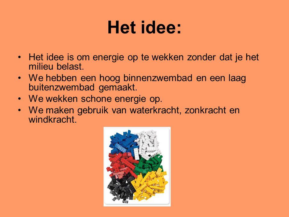 Het idee: Het idee is om energie op te wekken zonder dat je het milieu belast. We hebben een hoog binnenzwembad en een laag buitenzwembad gemaakt.