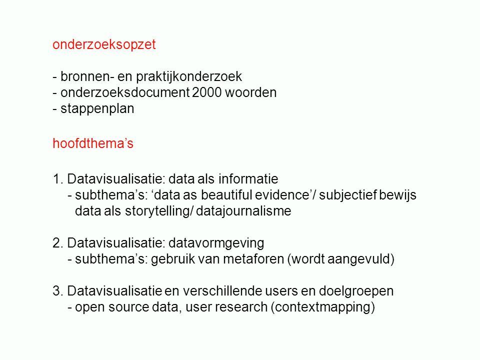 onderzoeksopzet bronnen- en praktijkonderzoek. onderzoeksdocument 2000 woorden. stappenplan. hoofdthema's.