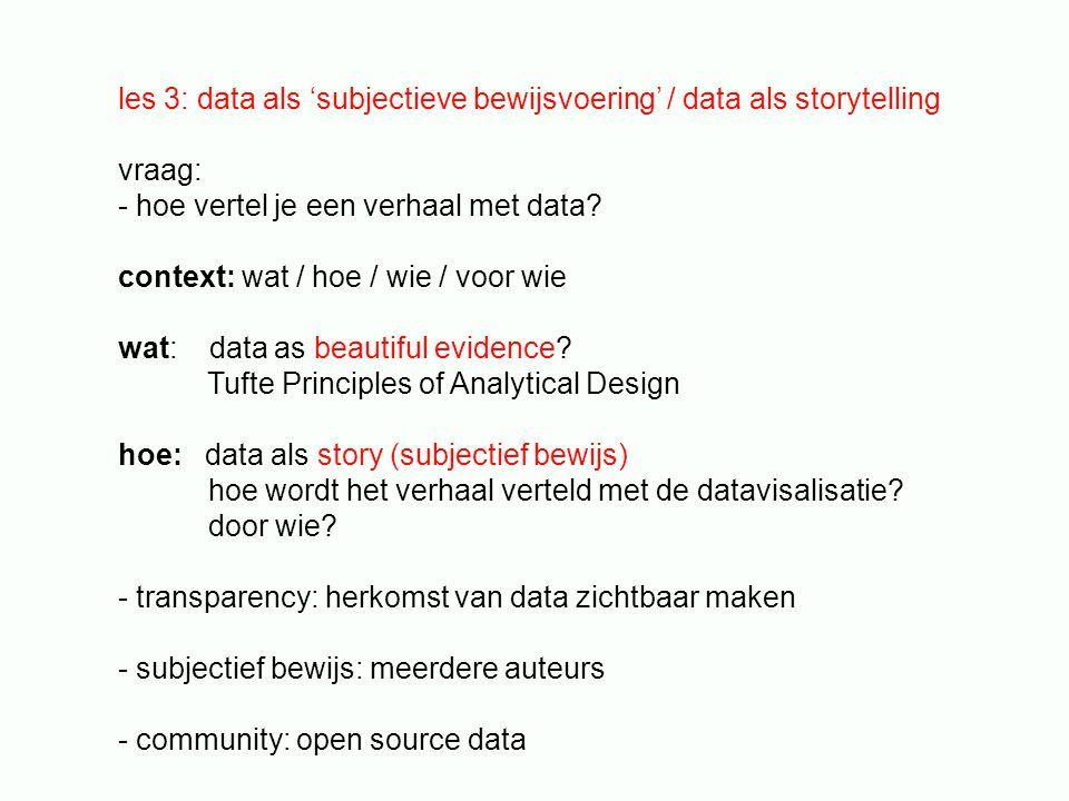 les 3: data als 'subjectieve bewijsvoering' / data als storytelling