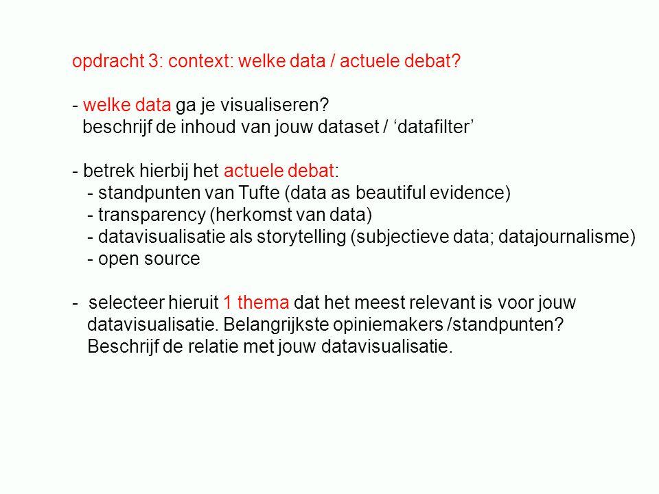 opdracht 3: context: welke data / actuele debat
