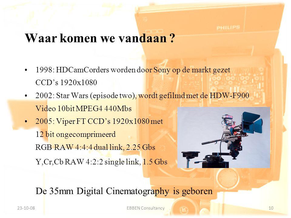Waar komen we vandaan De 35mm Digital Cinematography is geboren