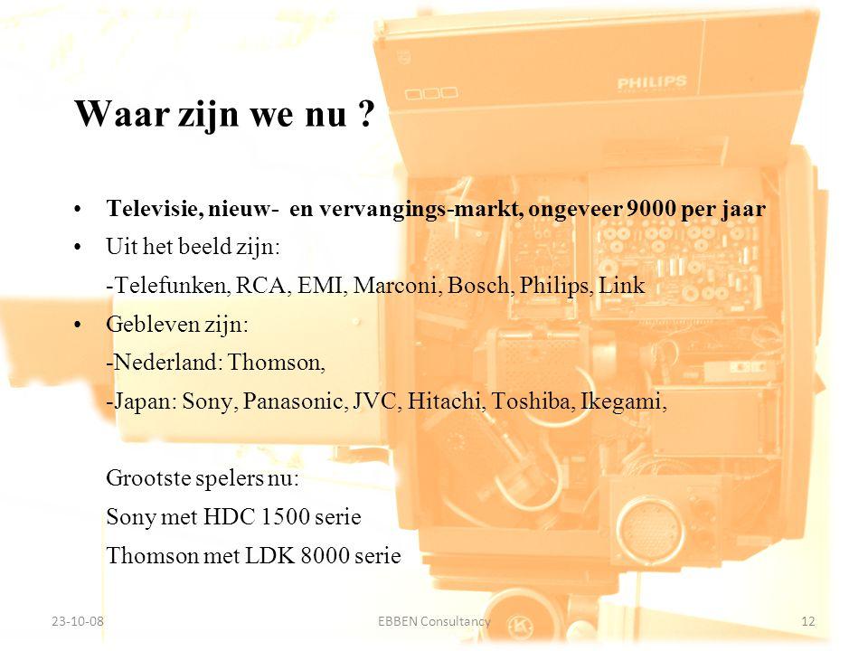 Waar zijn we nu Televisie, nieuw- en vervangings-markt, ongeveer 9000 per jaar. Uit het beeld zijn: