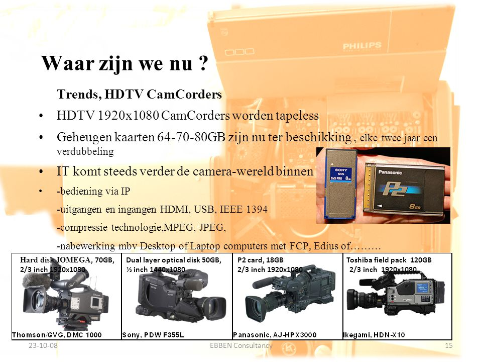 Waar zijn we nu Trends, HDTV CamCorders